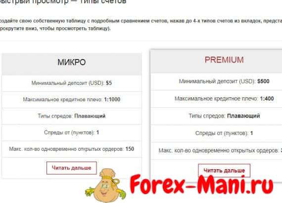 счета Hotforex