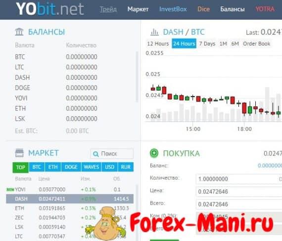 Обзор и отзыв биржи Yobit