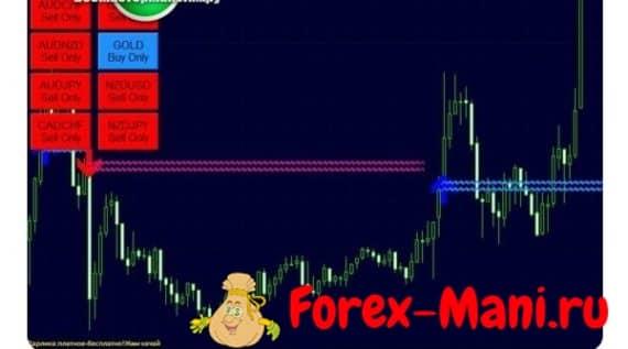FX Eagle пример
